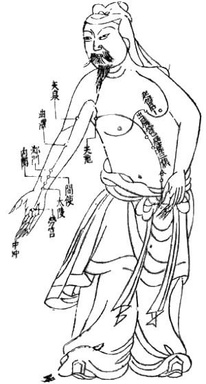 Table d'accupuncture de la dynastie Ming